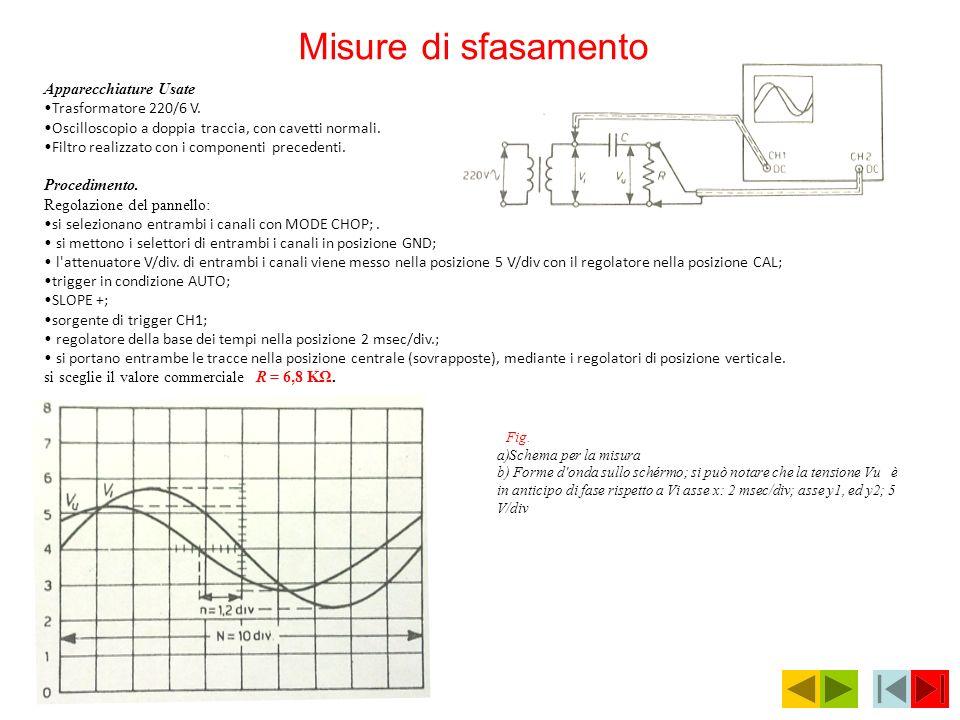 Misure di sfasamento Apparecchiature Usate Trasformatore 220/6 V.