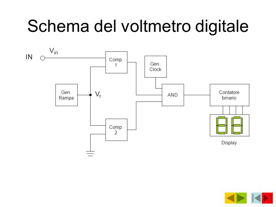 Schema del voltmetro digitale