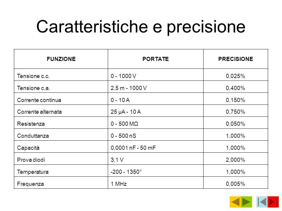 Caratteristiche e precisione