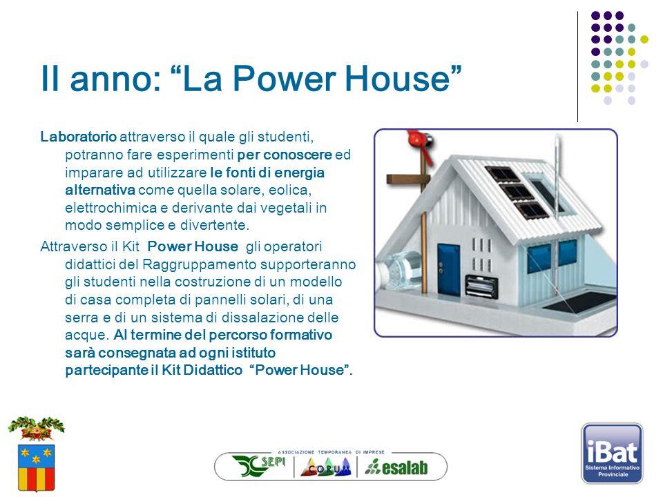 II anno: La Power House