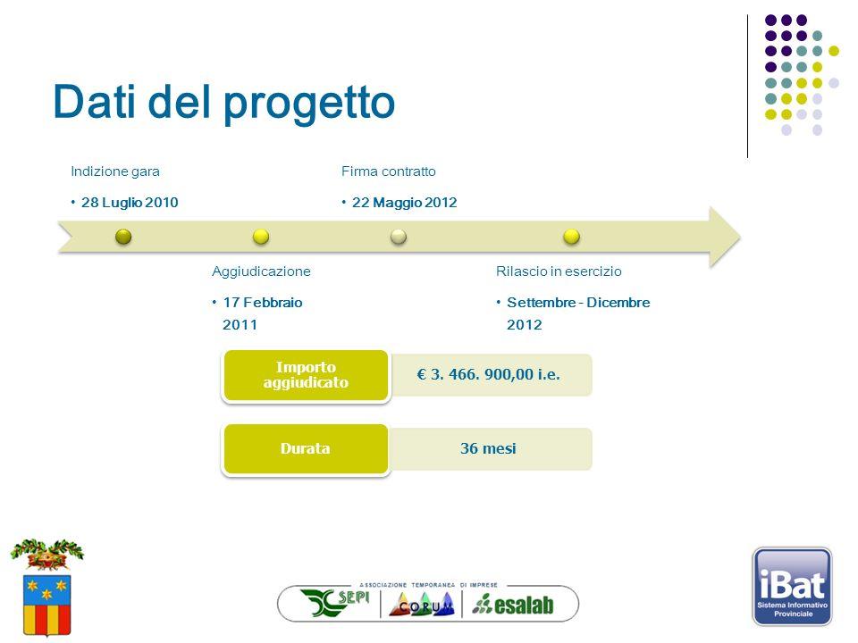Dati del progetto Indizione gara 28 Luglio 2010 Aggiudicazione