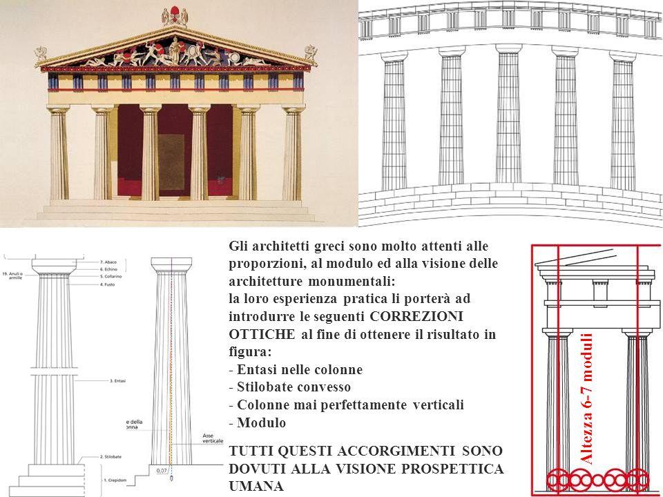 Gli architetti greci sono molto attenti alle proporzioni, al modulo ed alla visione delle architetture monumentali: la loro esperienza pratica li porterà ad introdurre le seguenti CORREZIONI OTTICHE al fine di ottenere il risultato in figura: - Entasi nelle colonne - Stilobate convesso - Colonne mai perfettamente verticali - Modulo TUTTI QUESTI ACCORGIMENTI SONO DOVUTI ALLA VISIONE PROSPETTICA UMANA