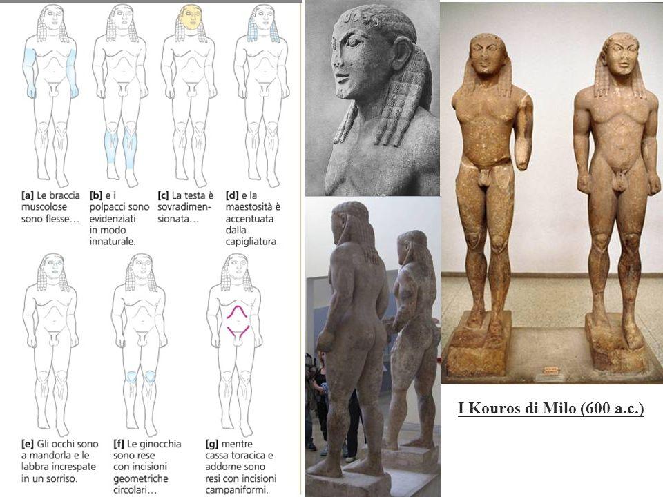 I Kouros Statuaria arcaica che rappresenta Divinità/eroi/ e uomini con le seguenti caratteristiche: -Nudità maschili (simbolo di forza) -Testa eretta -Braccia lungo fianche con pugni stretti -Gamba sx avanzata -Proporzioni massicce (simbolo di forza) -Forme semplici e squadrate -Assenza somiglianza naturale, ma sensazione di soprannaturalità soggetti -Capigliatura con trecce (6 posteriori, 6 anteriori) ricordano copricapo faraoni Scultura arcaica ha molte similitudini con quella egizia (posizione) nell'aspetto ma si differenzia per la funzione (non funeraria) -grandi occhi a mandorla e bocca accennata che crea strano sorriso -modellato addome e ginocchia denotano la semplicità con cui rappresentavano il corpo -La scultura andava vista frontalmente, la vista laterale ne compromette la comprensione -Fondamentale per i greci era la simmetria del corpo sinonimo di bellezza (corpo come visto allo speccio)