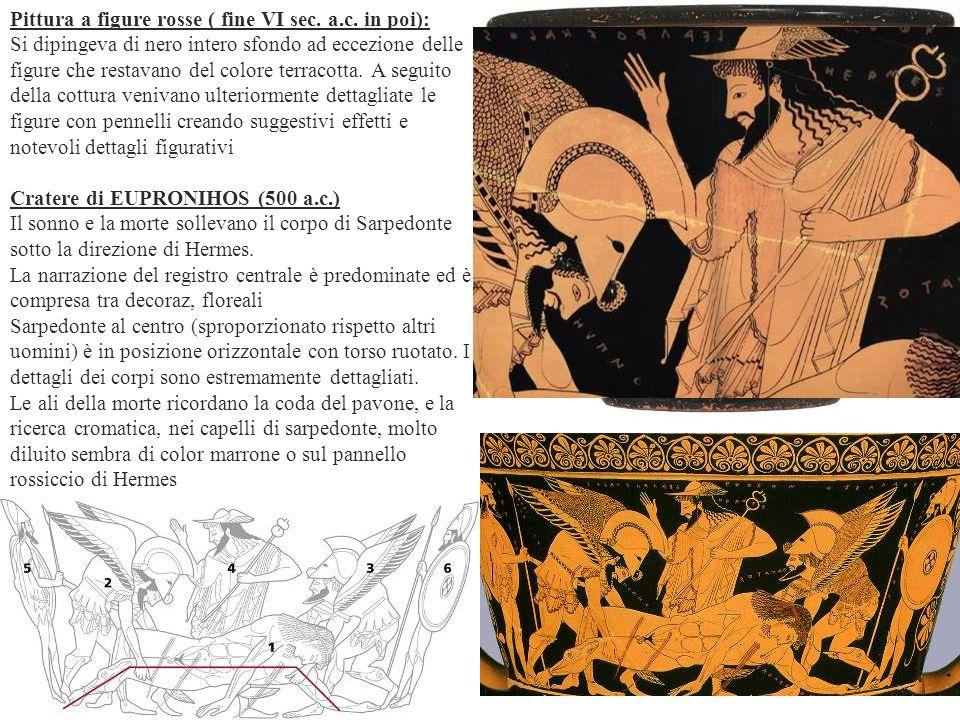 Pittura a figure rosse ( fine VI sec. a. c