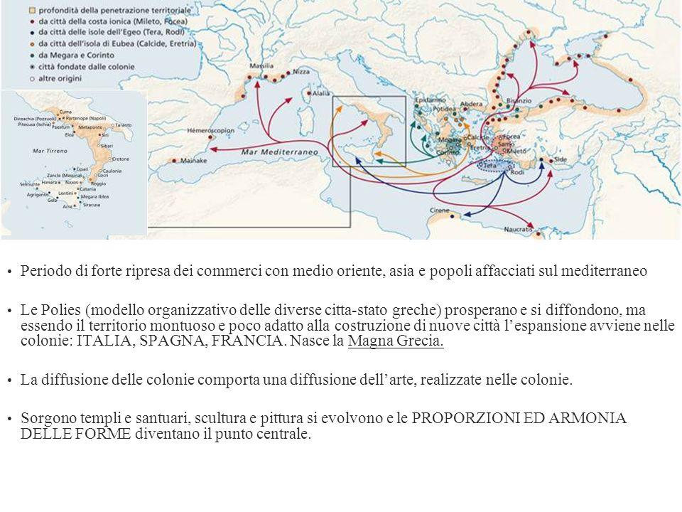 Periodo di forte ripresa dei commerci con medio oriente, asia e popoli affacciati sul mediterraneo