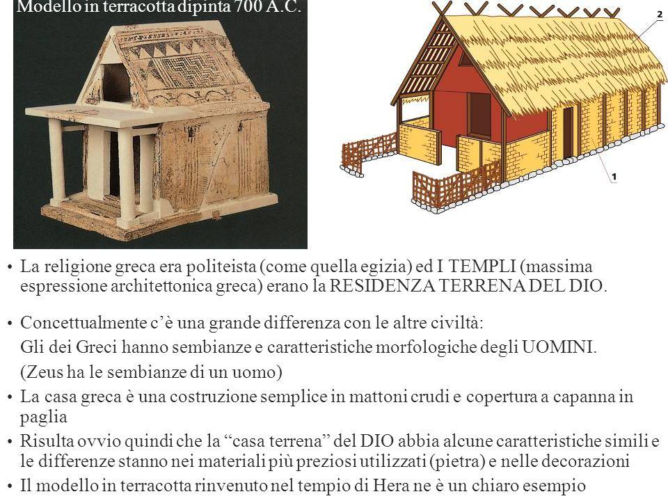 Modello in terracotta dipinta 700 A.C.