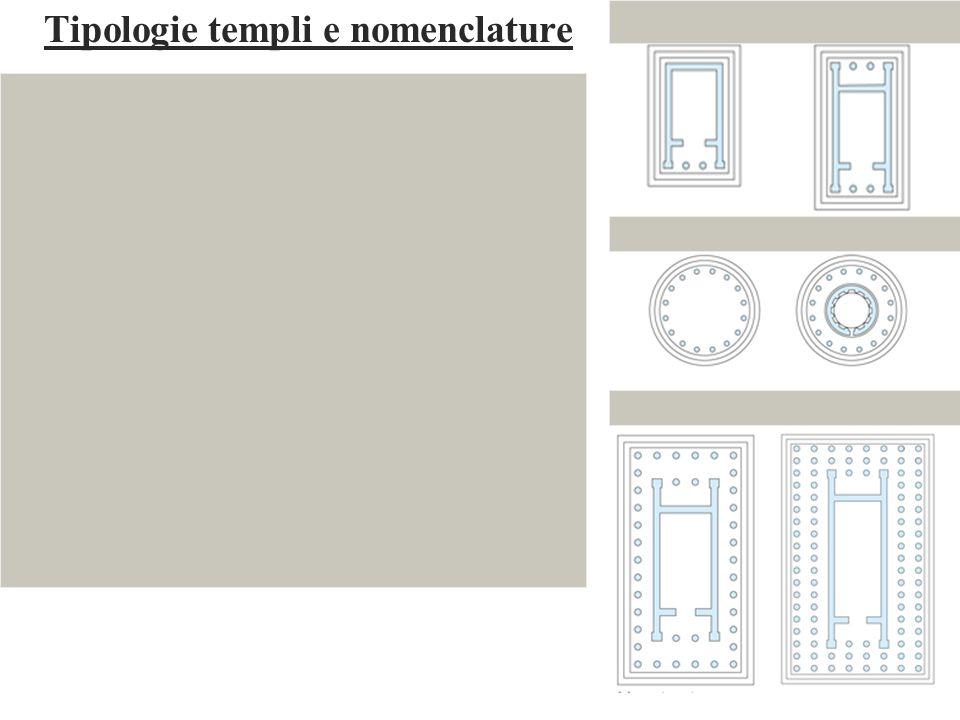 Tipologie templi e nomenclature In Antis/Doppiam in Antis