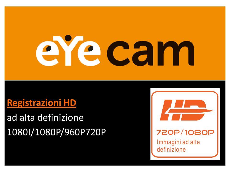 Registrazioni HD ad alta definizione 1080I/1080P/960P720P