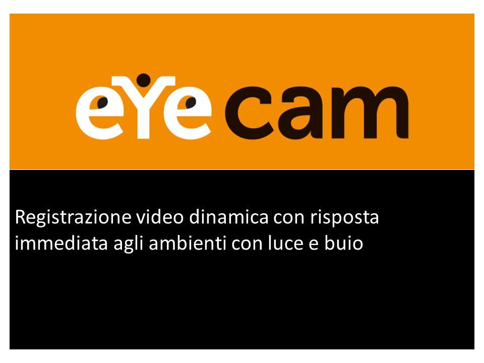 Registrazione video dinamica con risposta immediata agli ambienti con luce e buio