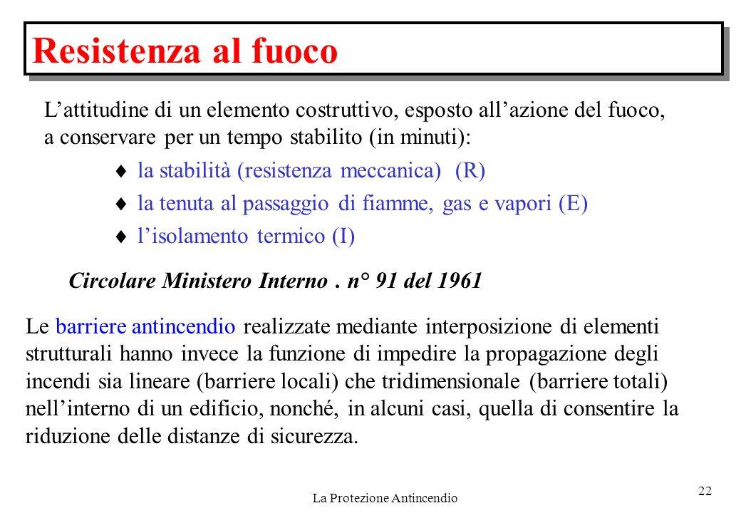 Circolare Ministero Interno . n° 91 del 1961