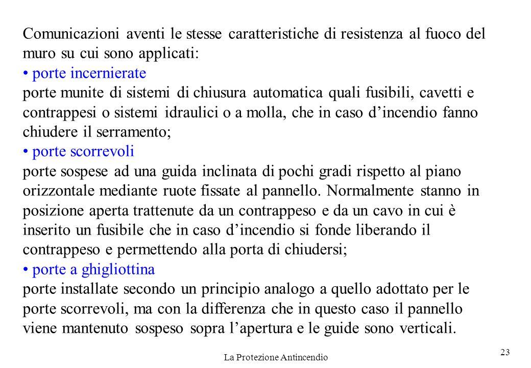 La protezione antincendio ppt scaricare for Negozio con alloggi al piano di sopra