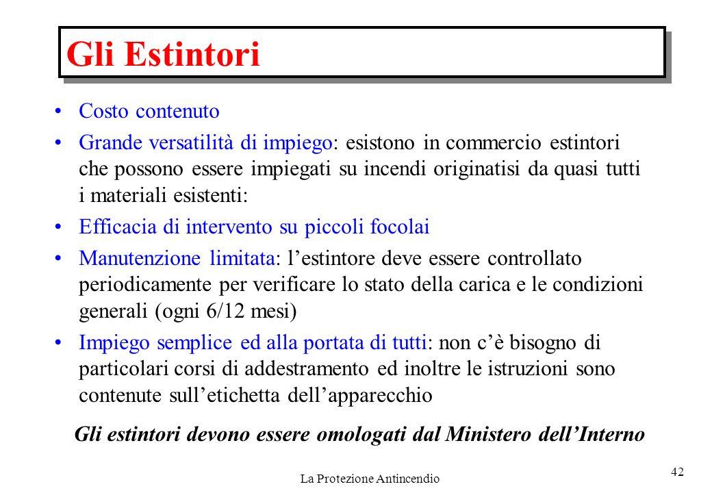 Gli estintori devono essere omologati dal Ministero dell'Interno