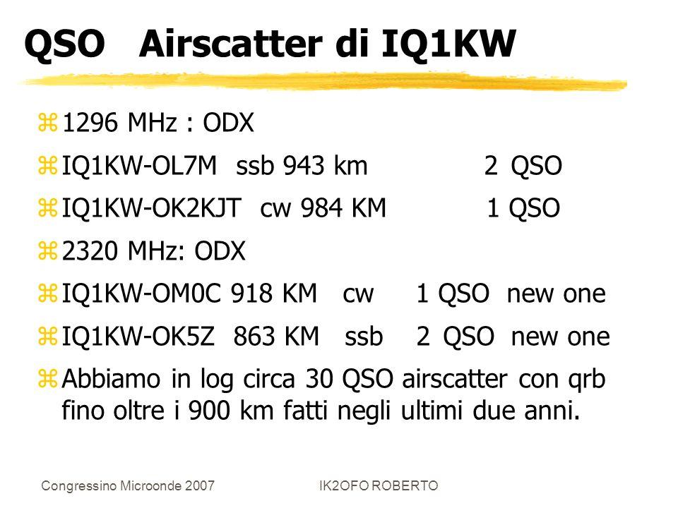 QSO Airscatter di IQ1KW 1296 MHz : ODX IQ1KW-OL7M ssb 943 km 2 QSO