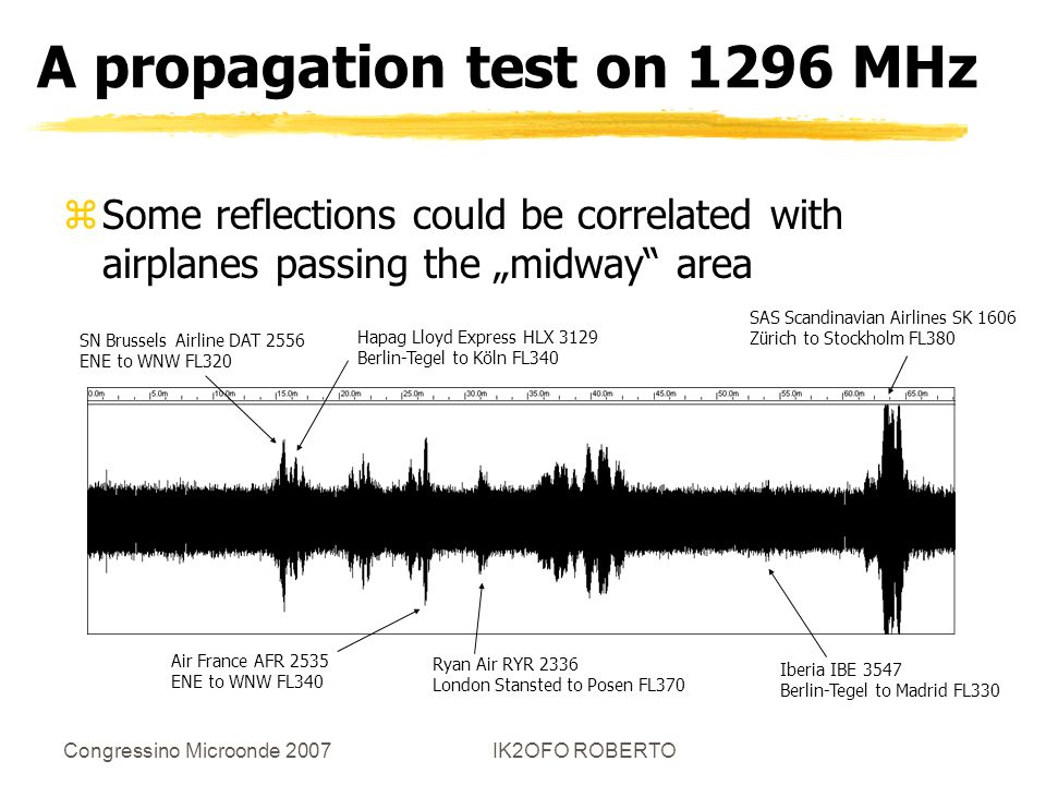 A propagation test on 1296 MHz