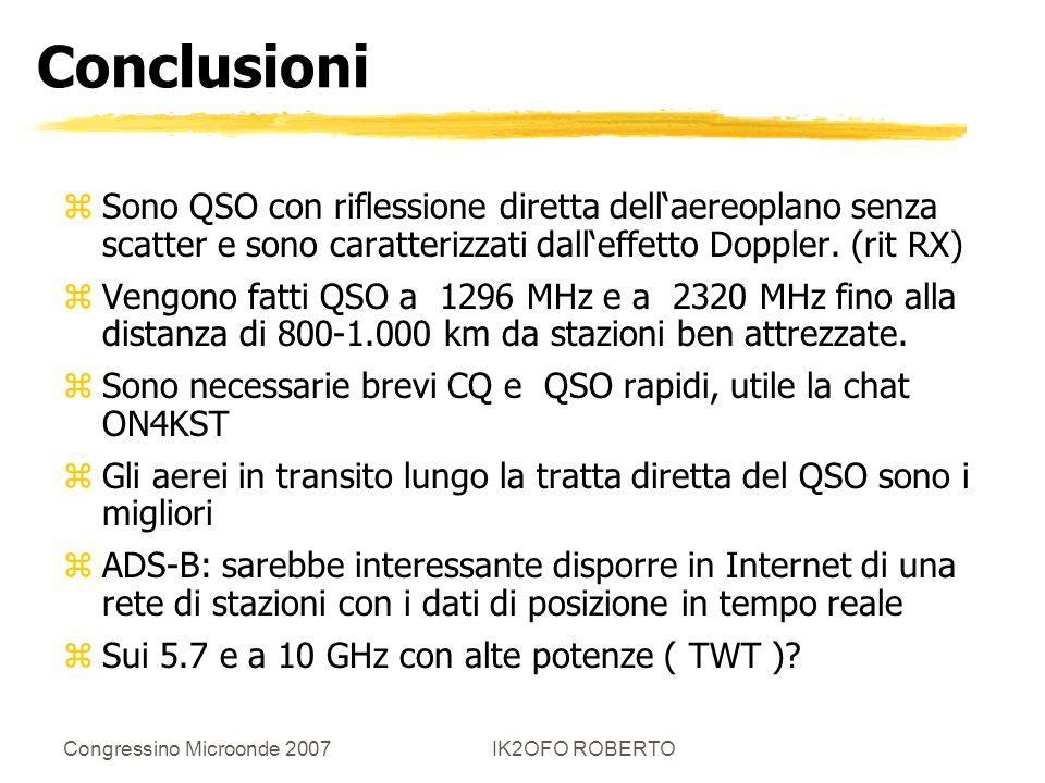 Conclusioni Sono QSO con riflessione diretta dell'aereoplano senza scatter e sono caratterizzati dall'effetto Doppler. (rit RX)