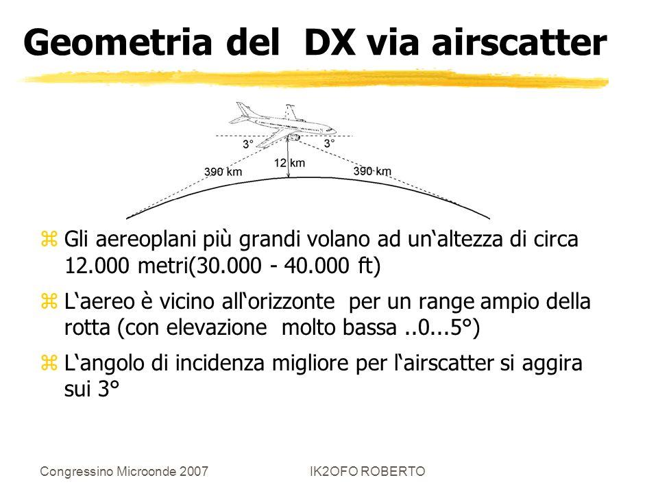 Geometria del DX via airscatter