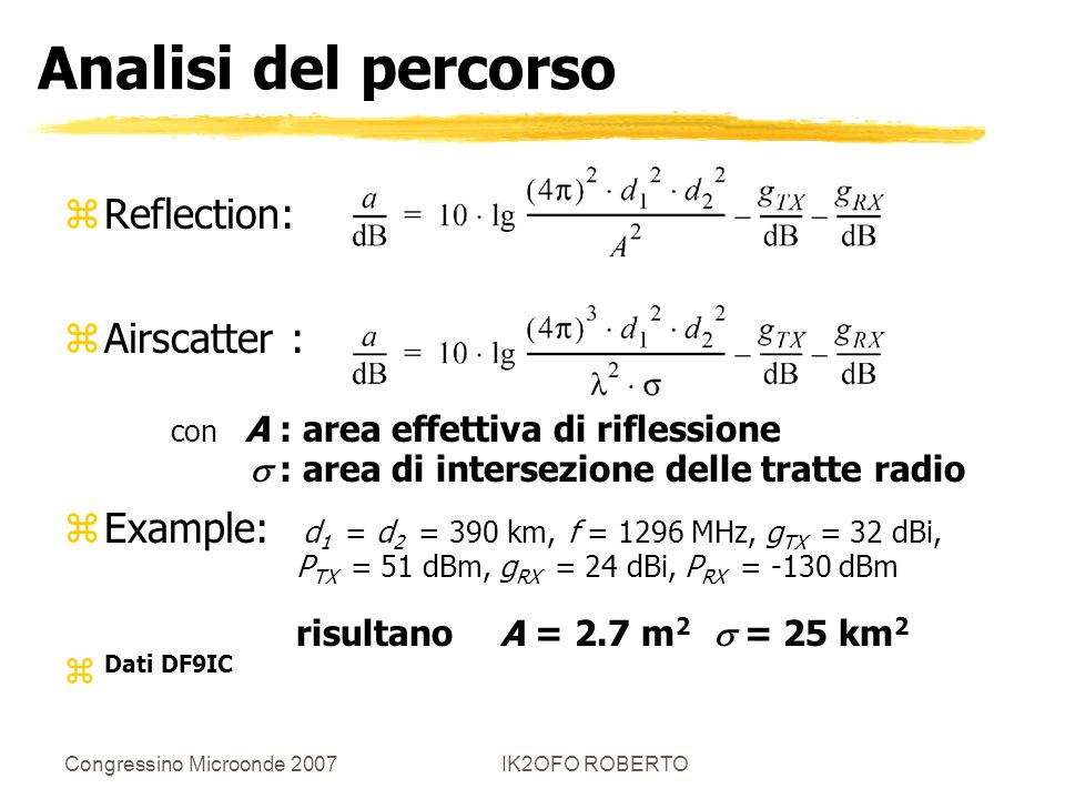 Analisi del percorso Reflection: