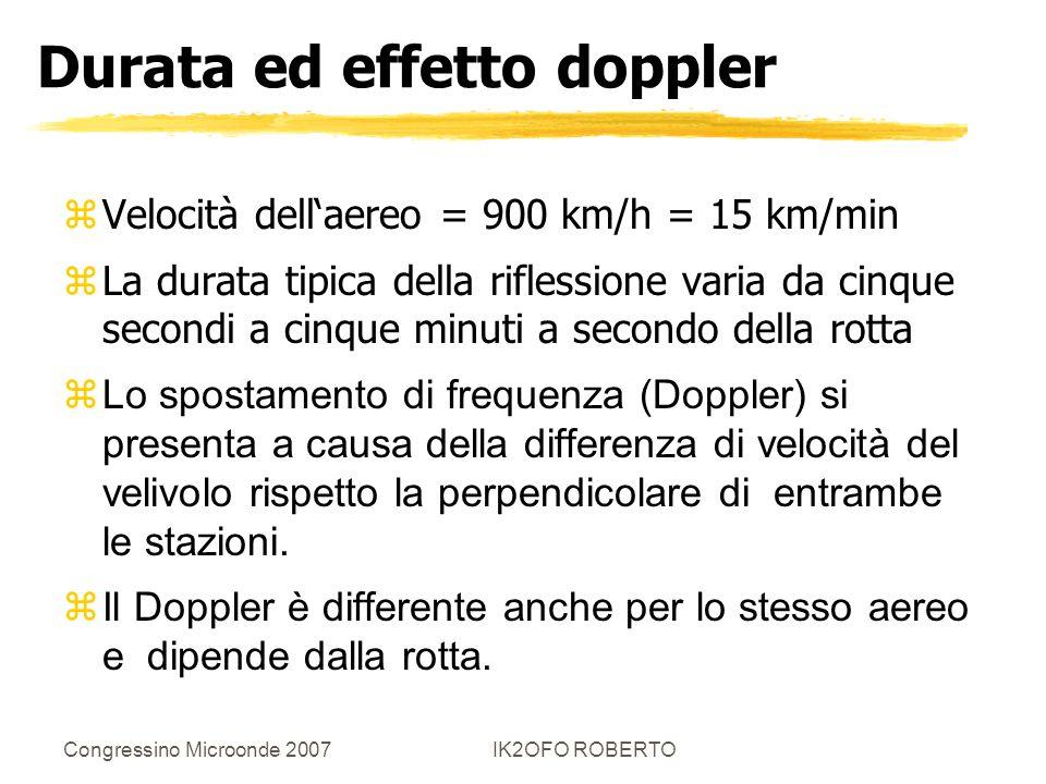 Durata ed effetto doppler