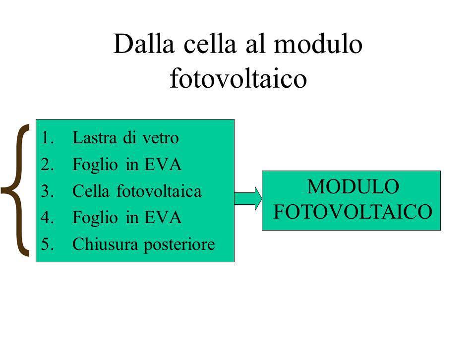 Dalla cella al modulo fotovoltaico