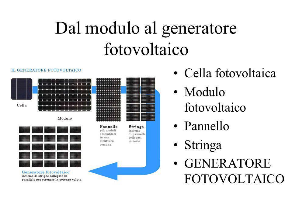 Dal modulo al generatore fotovoltaico