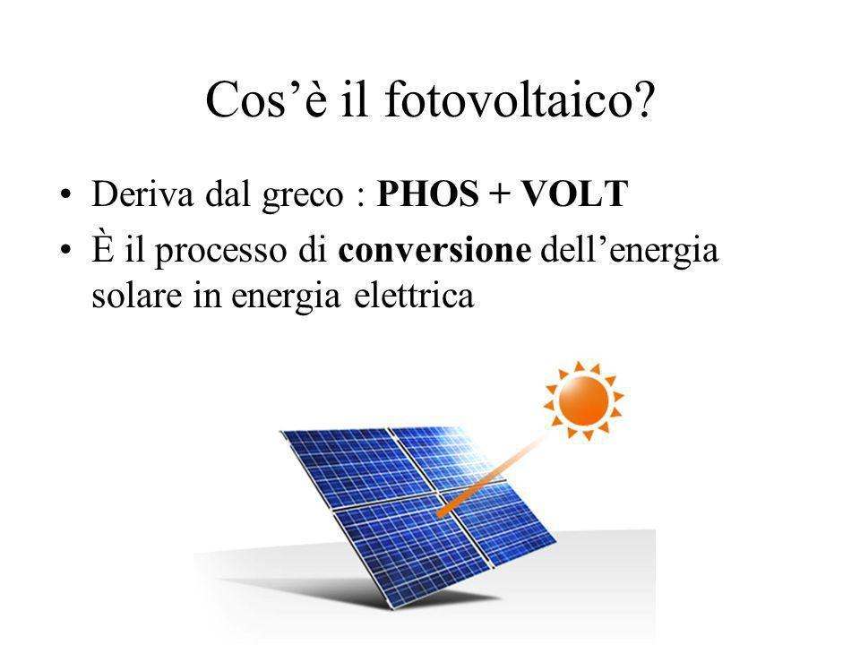 Cos'è il fotovoltaico Deriva dal greco : PHOS + VOLT