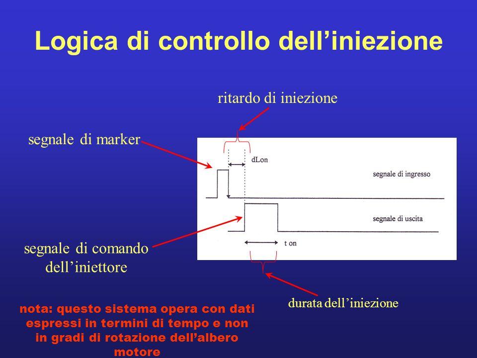 Logica di controllo dell'iniezione