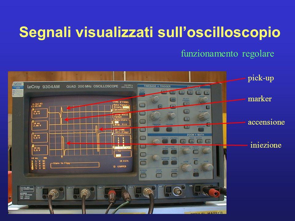 Segnali visualizzati sull'oscilloscopio