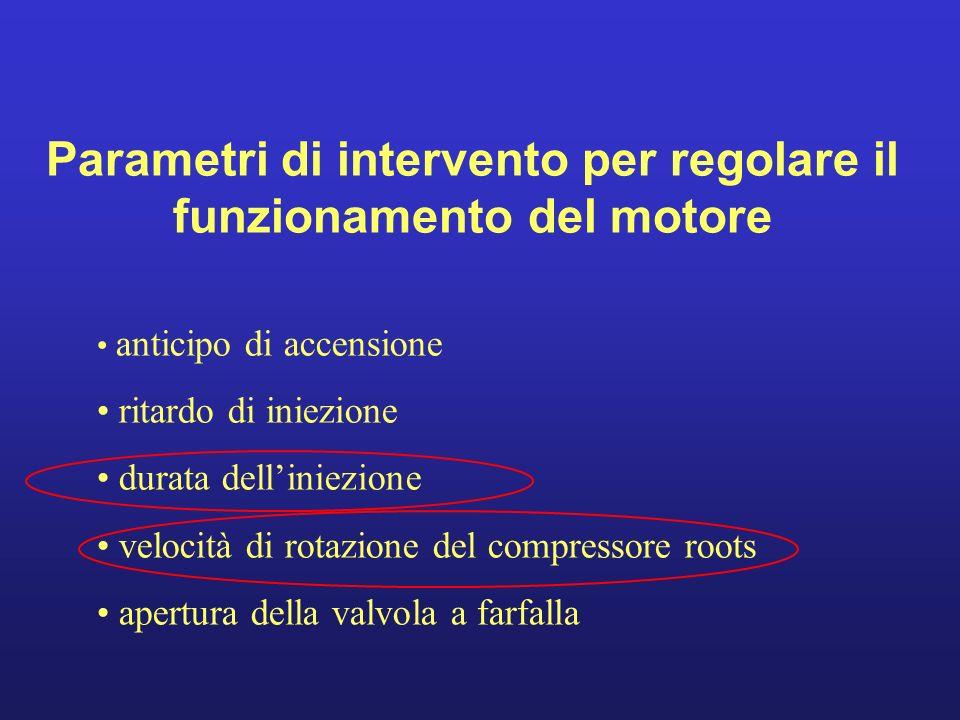 Parametri di intervento per regolare il funzionamento del motore