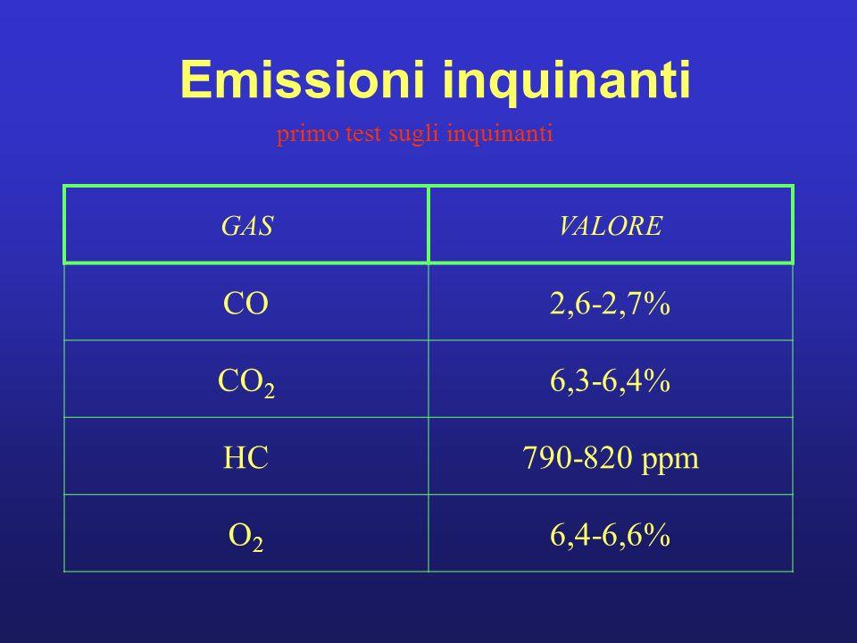 primo test sugli inquinanti