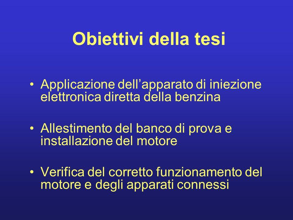 Obiettivi della tesi Applicazione dell'apparato di iniezione elettronica diretta della benzina.