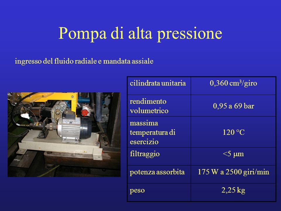 Pompa di alta pressione