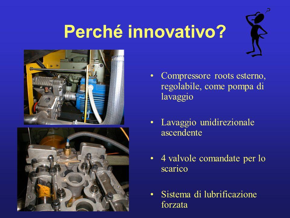 Perché innovativo Compressore roots esterno, regolabile, come pompa di lavaggio. Lavaggio unidirezionale ascendente.
