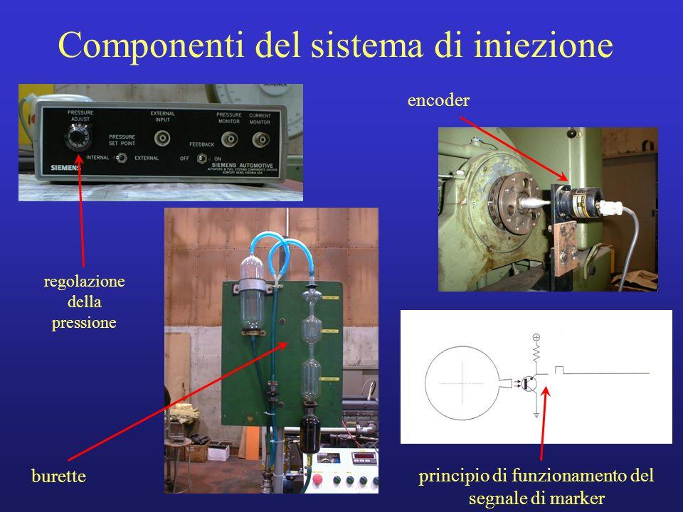 Componenti del sistema di iniezione