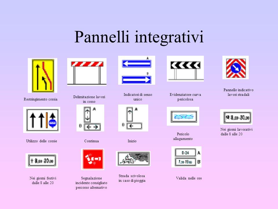 Pannelli integrativi Pannello indicativo lavori stradali