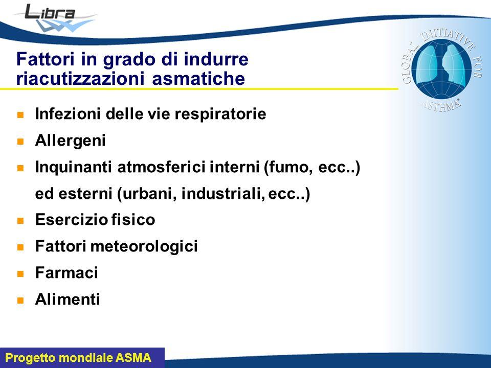 Fattori in grado di indurre riacutizzazioni asmatiche