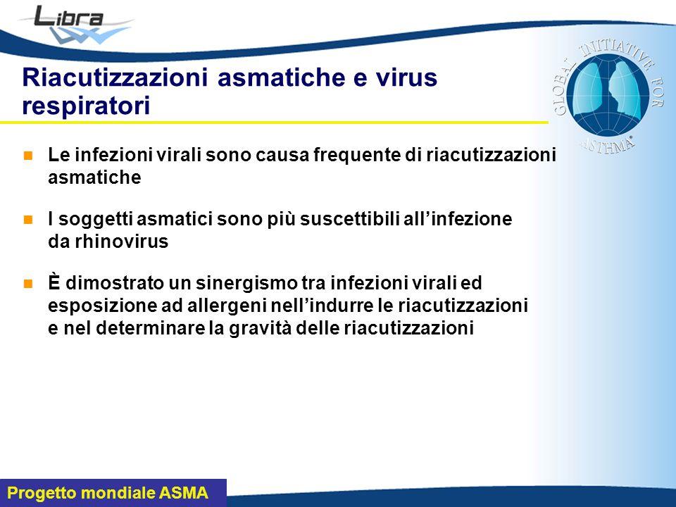 Riacutizzazioni asmatiche e virus respiratori