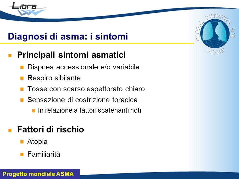 Diagnosi di asma: i sintomi