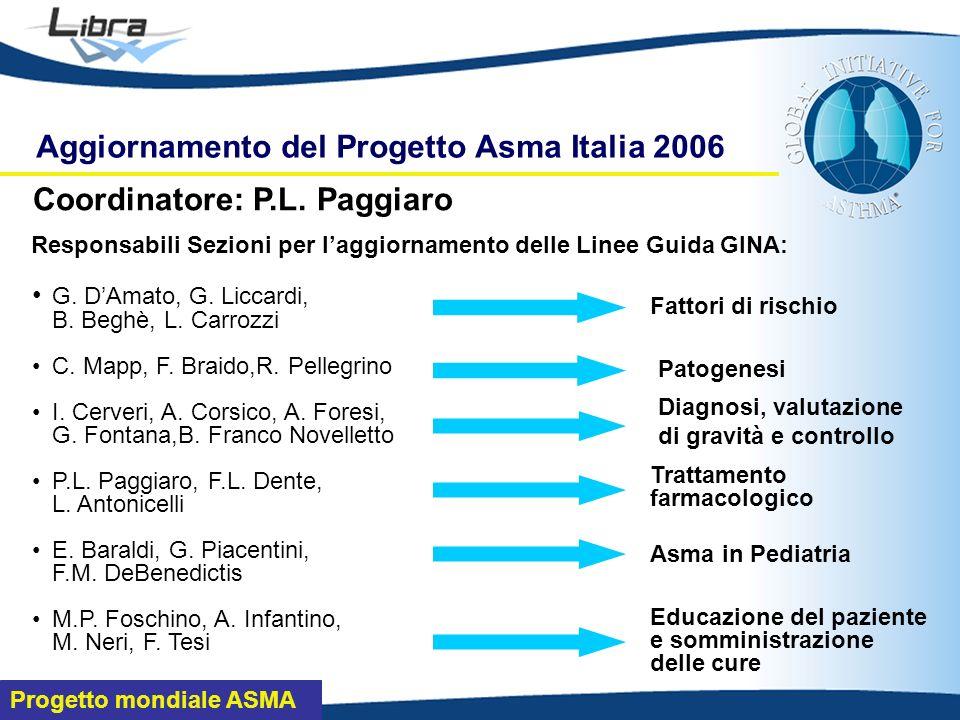 Aggiornamento del Progetto Asma Italia 2006