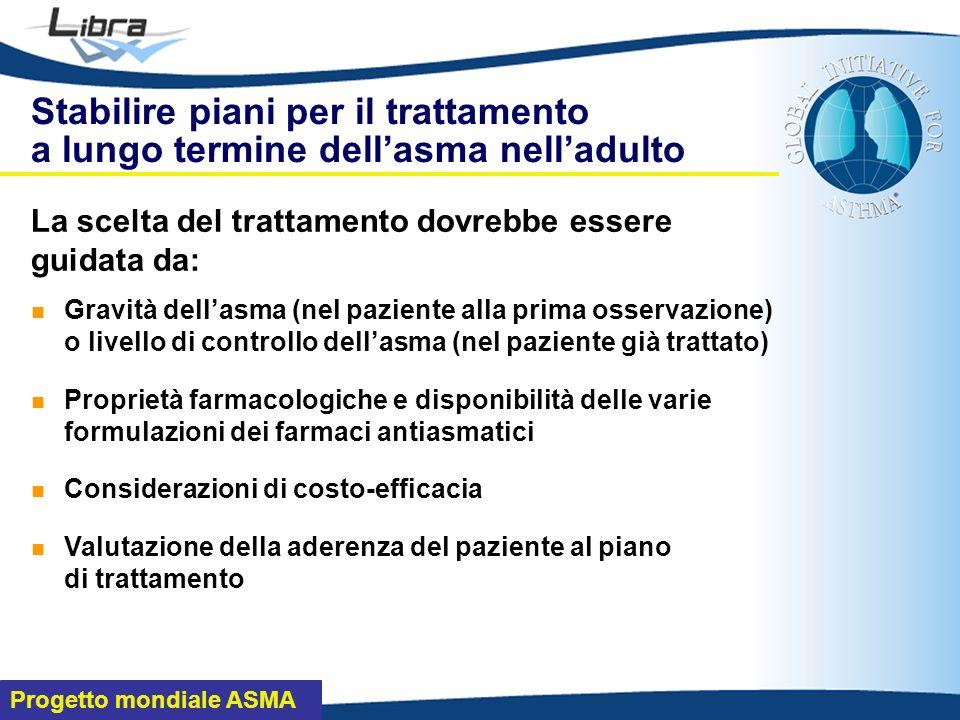 Progetto mondiale asma ppt scaricare for Costo del garage a 2 piani