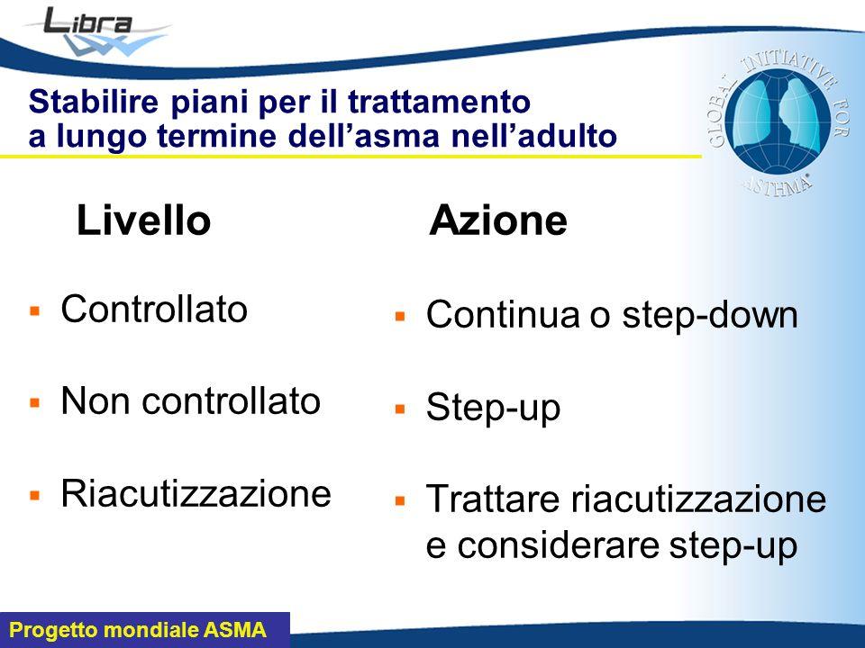 Livello Azione Controllato Continua o step-down Non controllato