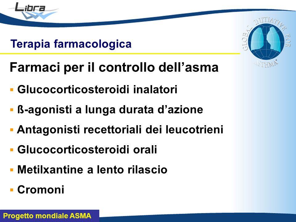 Farmaci per il controllo dell'asma