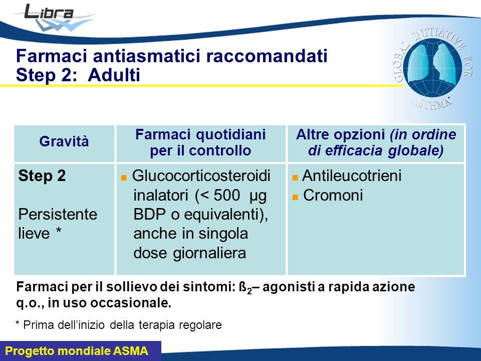 Farmaci antiasmatici raccomandati Step 2: Adulti