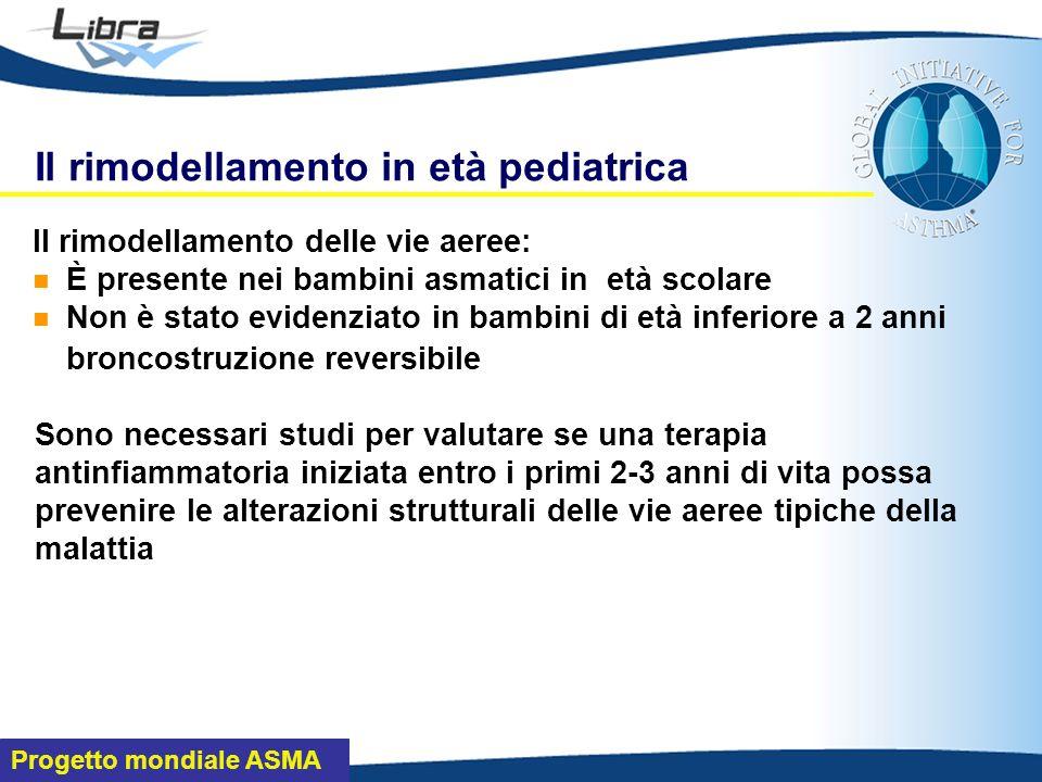 Il rimodellamento in età pediatrica