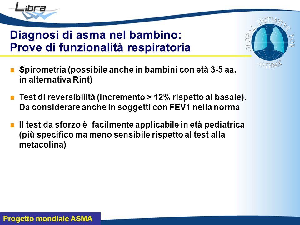 Diagnosi di asma nel bambino: Prove di funzionalità respiratoria