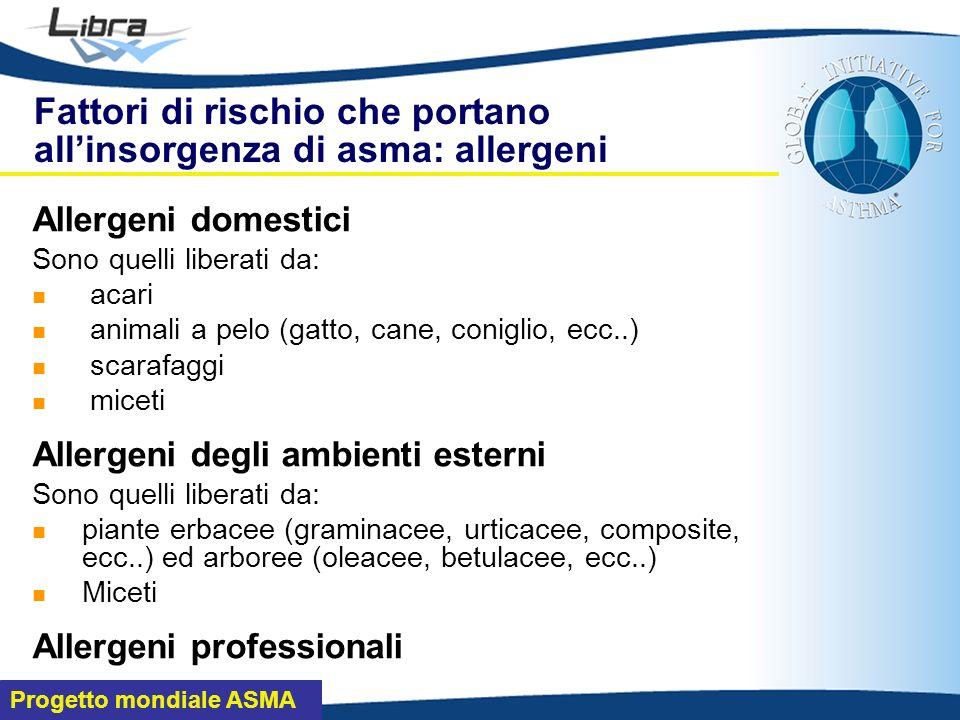 Fattori di rischio che portano all'insorgenza di asma: allergeni