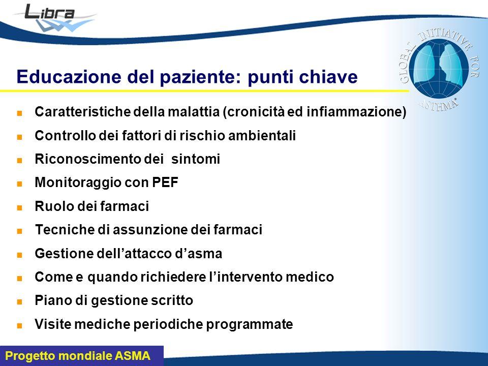 Educazione del paziente: punti chiave