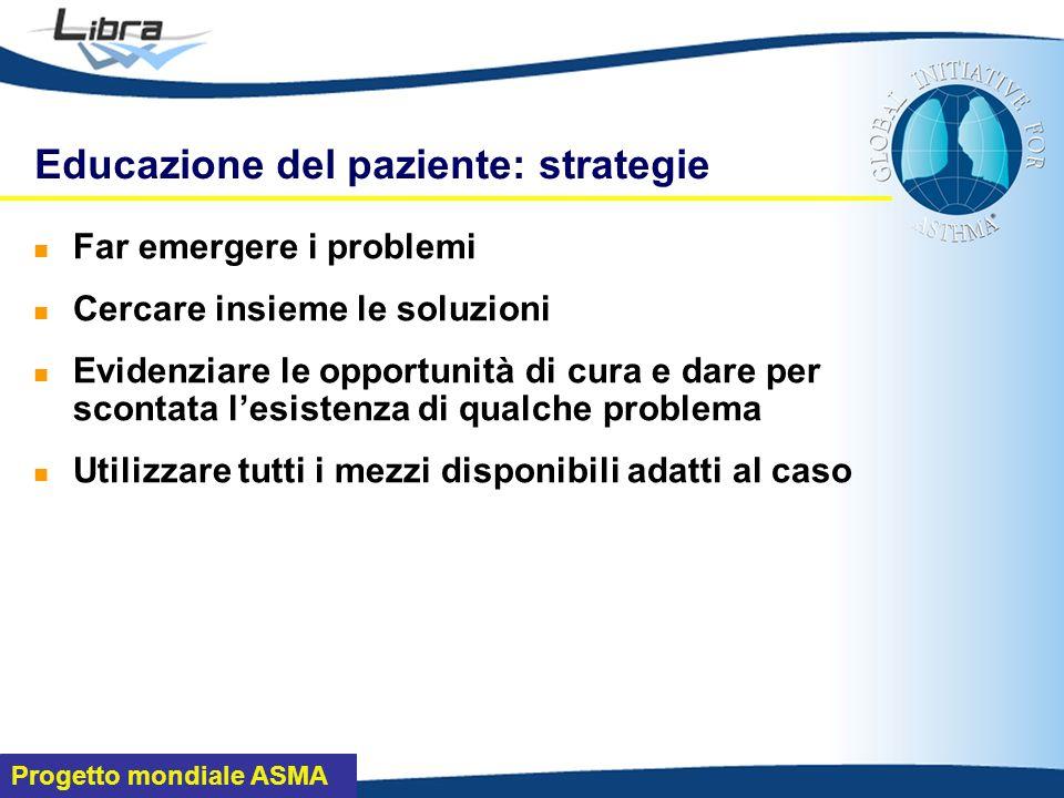 Educazione del paziente: strategie