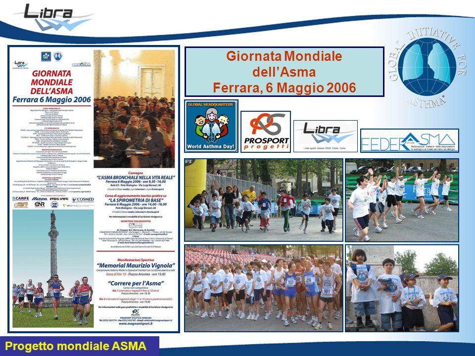 Giornata Mondiale dell'Asma Ferrara, 6 Maggio 2006