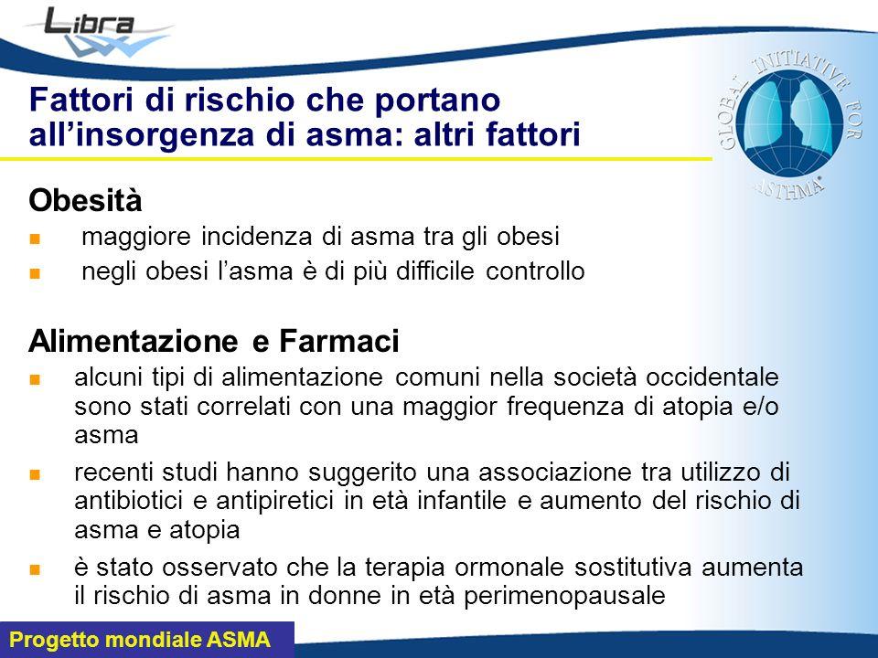 Fattori di rischio che portano all'insorgenza di asma: altri fattori