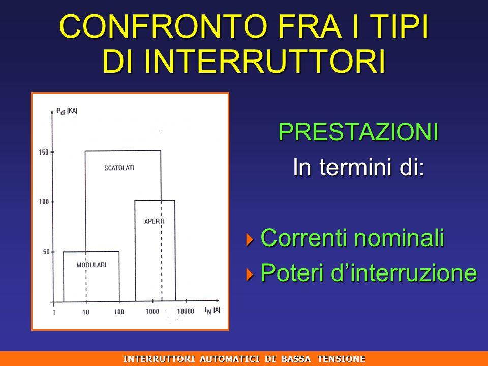 CONFRONTO FRA I TIPI DI INTERRUTTORI